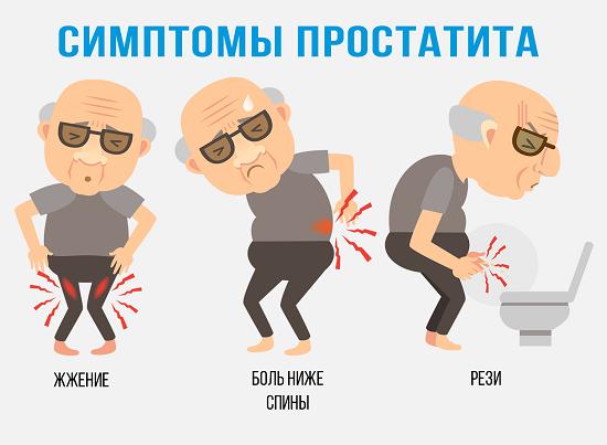 Лечение хронический простатита у мужчин